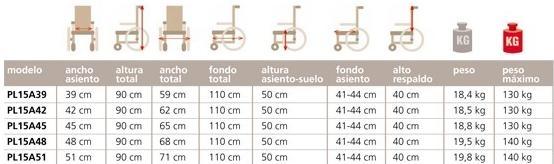 2383-silla-caneo-b-de-basic-silla-estandar-mas-robusto-y-mas-estable-del-mercado-asister-ayuda-a-domicilio-y-ayudas-tecnicas