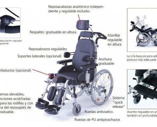 Sillas de ruedas posicionadores le permite cambiar su for Sillas para una buena postura