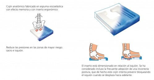 2987-cojin-ergonomico-viscoflex-plus-postural-video-con-efecto-memory-y-con-inserto-ergonomico-asister