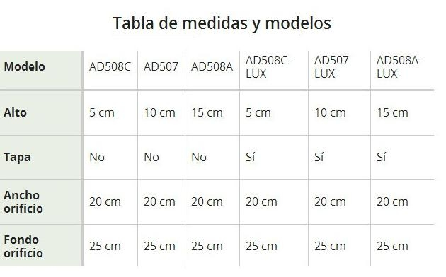 Elevadores de WC, ASHBY Y DERBY XXL tabla