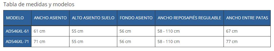 tabla de medidas silla XL SAMOA