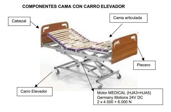 Cama Electrónica de Altura Graduable CLASSIC 2