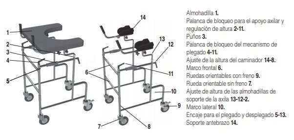 componentes andador ortopédico