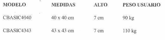 cojín antiescaras