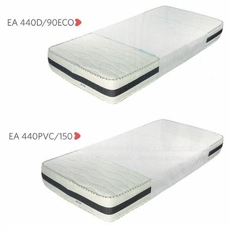 Empapadores Lavables DRY Con Alas. 5 capas
