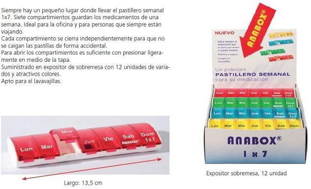 pastilleroanabox
