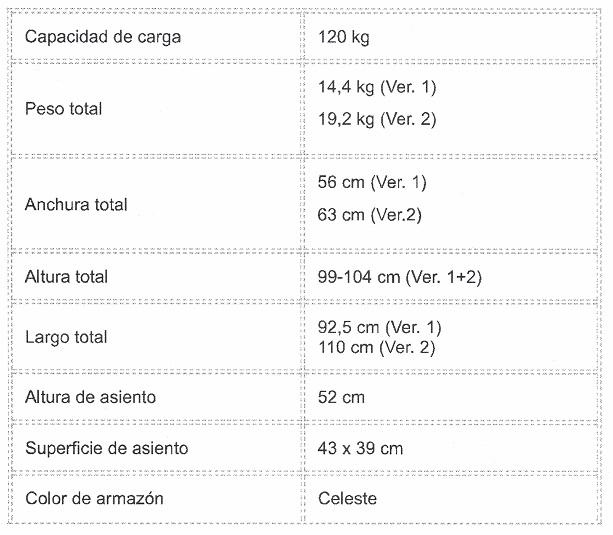 datos técnicos TS-Agua