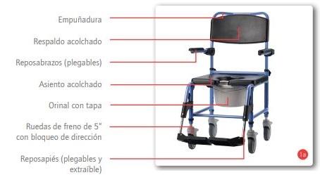 Silla De Ruedas Para Ducha/Inodoro TS Agua