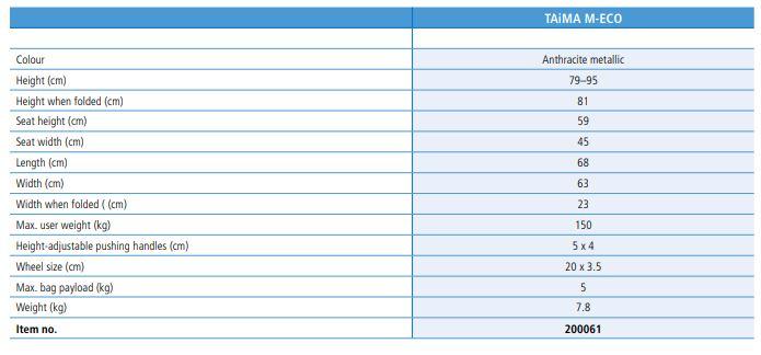 tabla-de-medidas-rollator-asister