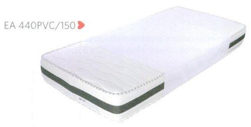 Empapadores ReutilizablesRIZO Y PVC 95 cm. x 150 cm. Producto de apoyo.
