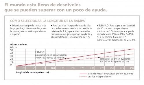 3839-rampas-ultralight-lite-ligereza-y-resistencia-asister-ayuda-a-domicilio-y-ortopedia
