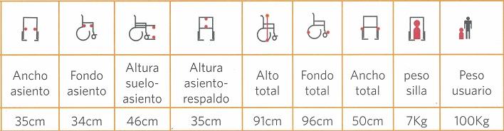 datos técnicos silla de ruedas
