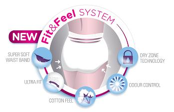 Pañal Adulto Para Incontinencia. iD Pant Fit & Feel. Modelo NORMAL - BOLSA. Ropa interior absorbente.