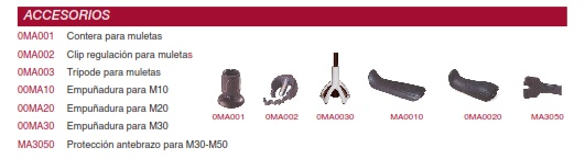 Accesorios Muletas FDI Forearm Crutches