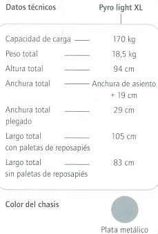 Datos Técnicos PYRO LIGHT XL