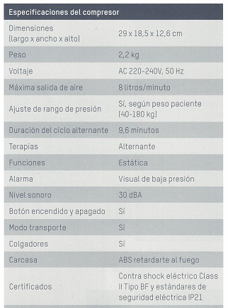 Colchón Antiescaras DOMUS 3