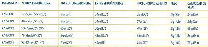 tabla de medidas producto movilidad