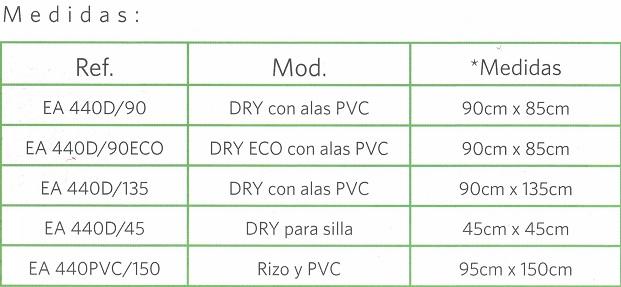 Medidas Empapador DRY ECO Con Alas PVC