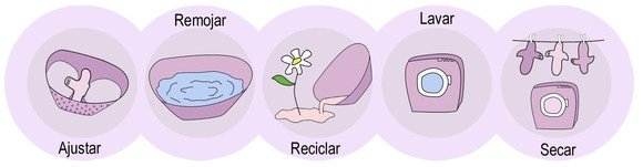 Salva Slip De Tela Reutilizable. Lavable más ECO. Confeccionada con algodón ecológico.