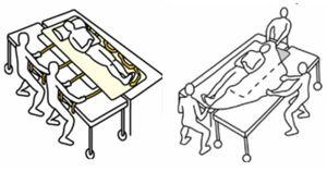 De Traslado. Realizar los cambios posturales con mayor comodidad.