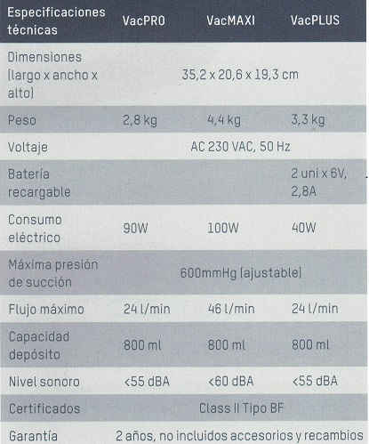 especificaciones técnicas modelos aspirador quirúrgico secreciones
