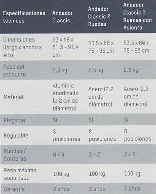 andador-classic-apex-asister3