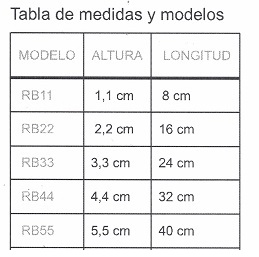 tabla de medidas mini rampa. rubber ramps