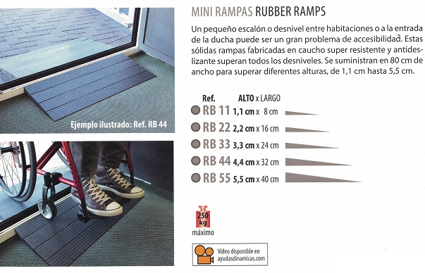 mini rampa. rubber ramps
