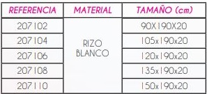 Medidas Protector Impermeable RIZO