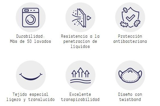especificaciones mascarillas transparentes