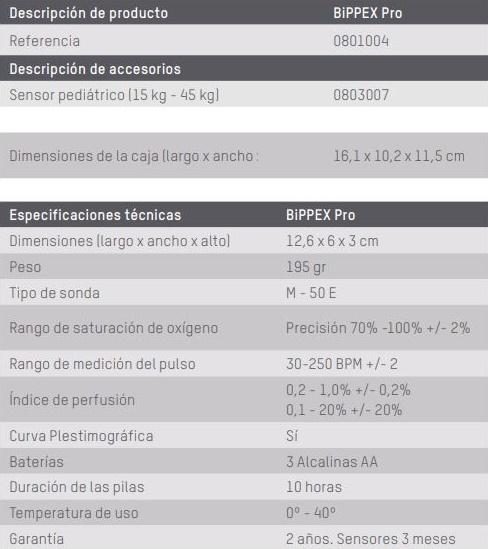 Especificaciones BiPPEX Pro